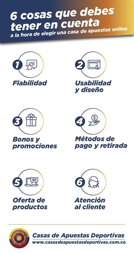 como elegir casa de apuestas en Colombia