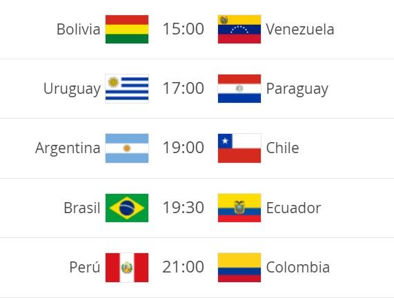 jornada 7 mundial catar eliminatorias